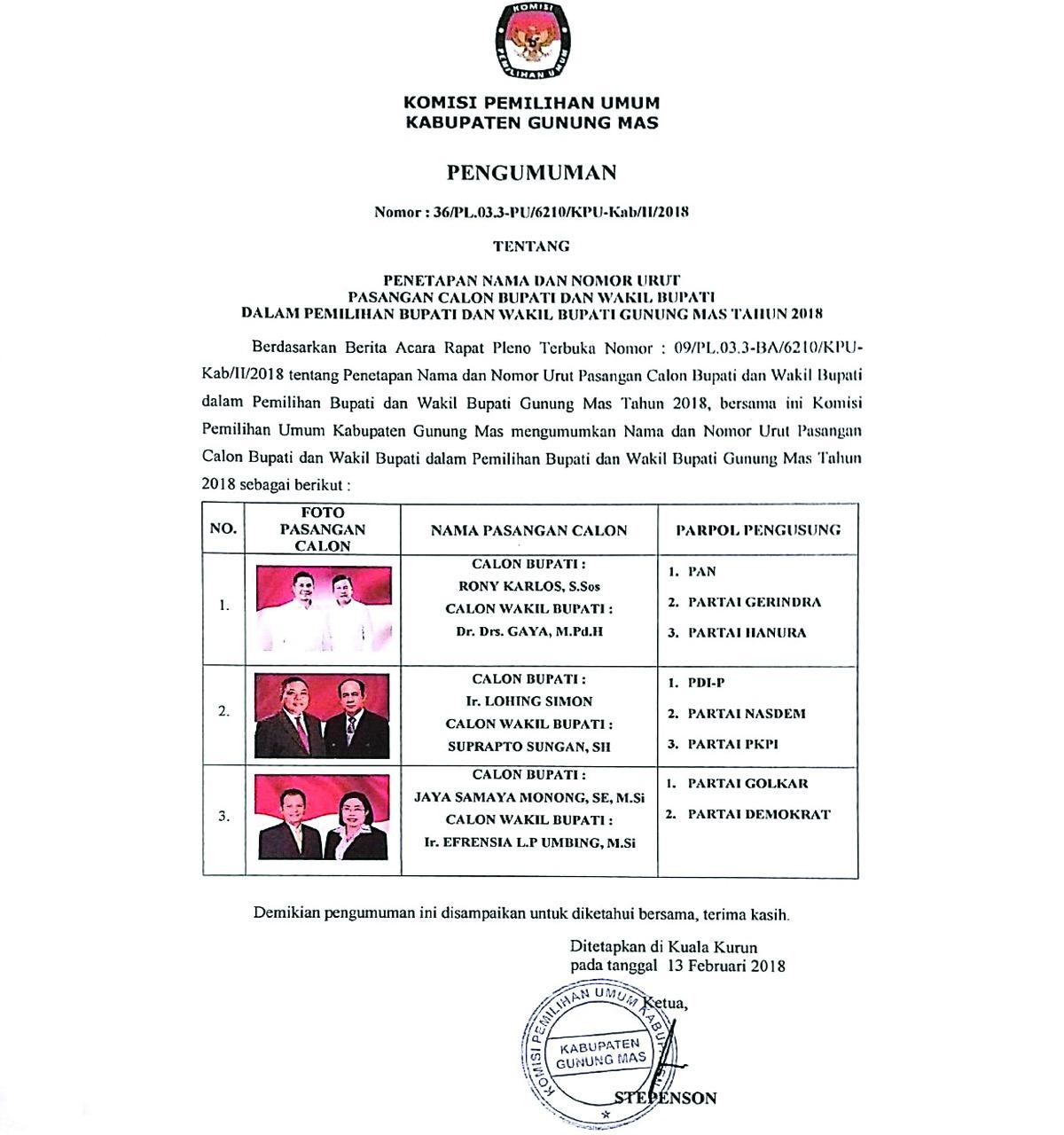 Penetapan Nama dan Nomor Urut Pasangan Calon Bupati dan Wakil Bupati dalam Pemilihan Bupati dan Wakil Bupati Gunung Mas Tahun 2018