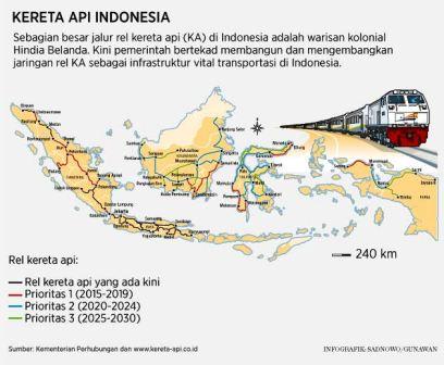 Ilustrasi, Herson B Aden, Kepala Badan Perencanaan Pembangunan Daerah (Bappeda) Kalteng, di Palangka Raya, Jumat (27/5/2016), menjelaskan pembangunan jalur kereta api di Kalimantan Tengah, menemui kemajuan. BORNEONEWS/DOK