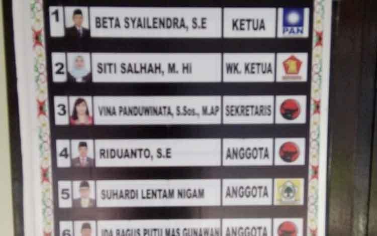 Daftar nama ketua dan anggota Komisi A yang masih menjabat di DPRD Kota Palangka Raya saat ini.
