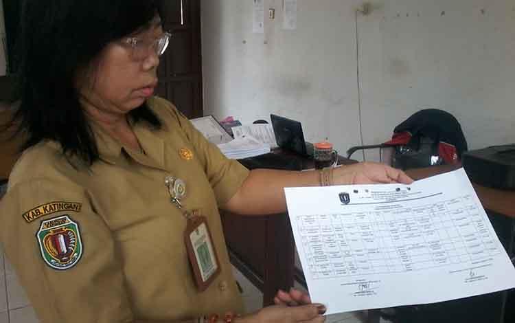 Kasi Penempatan Tenaga Kerja dan Perluasan Kesempatan Disnakertrans Katingan, Vivi Marghareta menunjukan surat keberadaan tenaga kerja asing di Katingan yang disebutkan banyak tak bayar pajak ke daerah.