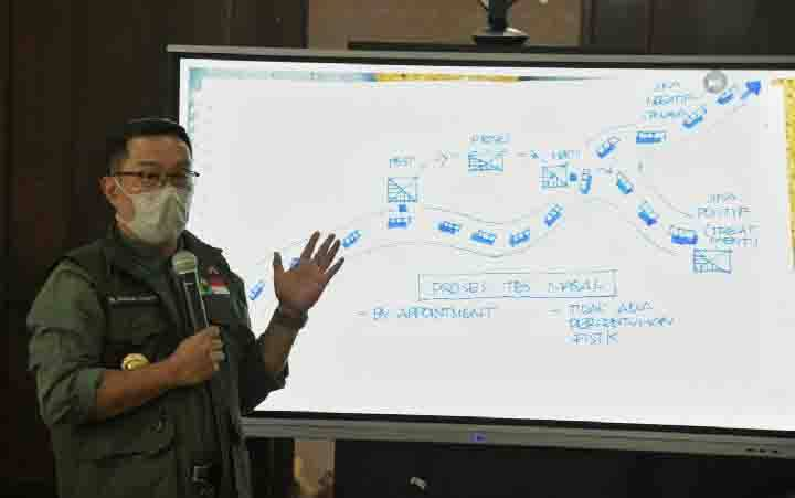 Gubernur Jawa Barat Ridwan Kamil menjelaskan alur tes Covid-19 saat meninjau kesiapan Stadion Patriot Chandrabhaga, Kota Bekasi, untuk menggelar rapid test, Minggu (22/3/2020). (Foto: Pipin/Humas Jabar)