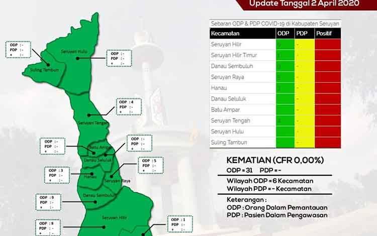 Data sebaran ODP di Kabupaten Seruyan, Kamis, 2 April 2020