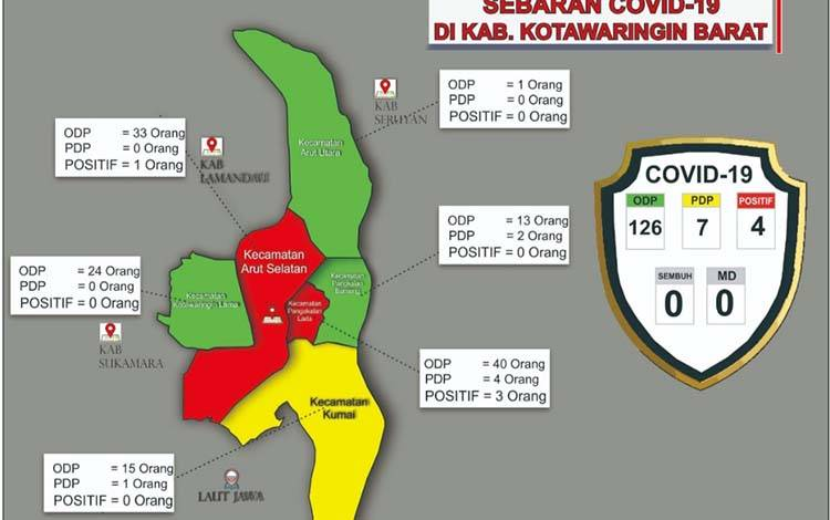 Kecamatan Arsel dan P. Lada zona merah penyebaran Covid-19 di Kobar.