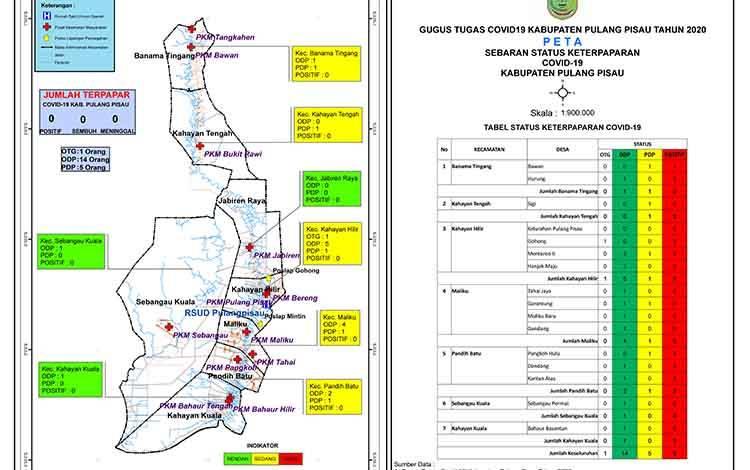 Peta sebaran kasus Covid-19 di Kabupaten Pulang Pisau.