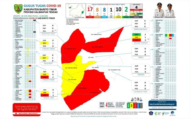 Peta Covid-19 Kabupaten Barito Timur, Minggu 28 Juni 2020.