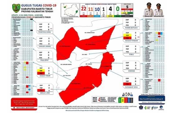 Info grafis sebaran kasus covid-19 di Barito Timur, Sabtu, 4 Juli 2020.