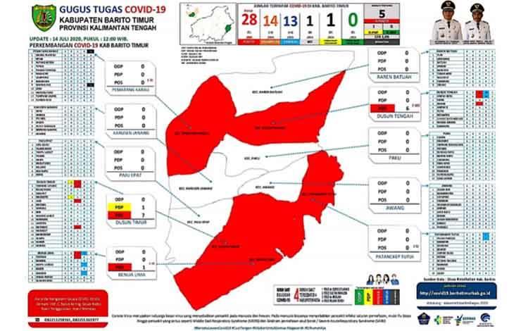 Info grafis Covid-19 Kabupaten Barito Timur