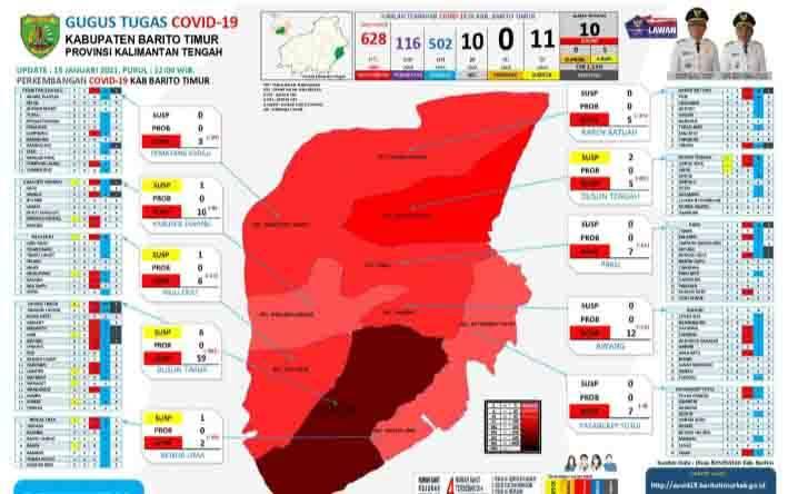 Infografis kasus covid-19 di Barito Timur, Jumat, 15 Januari 2021.