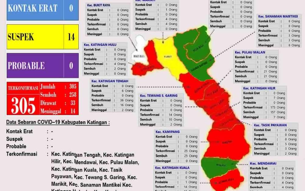 Sebaran wilayah kecamatan yang masuk zona merah, kuning maupun hijau hingga hari ini