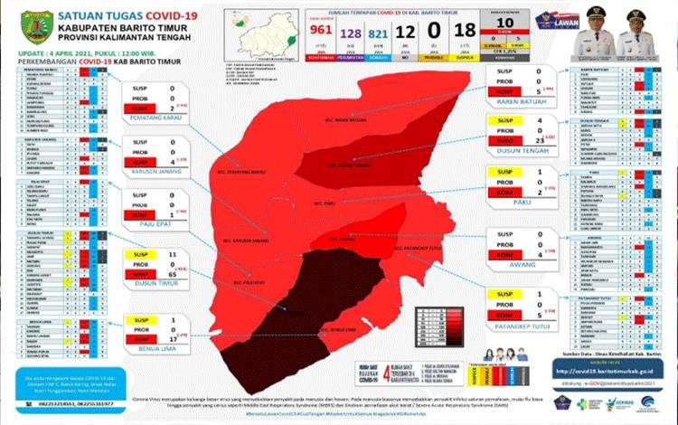 Infografis Covid-19 Barito Timur.