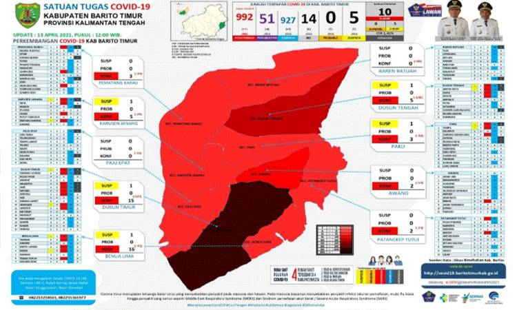 Infografis covid-19 Kabupaten Barito Timur, Selasa, 13 April 2021.