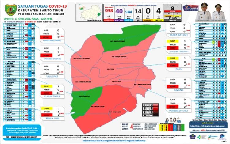 Infografis Covid-19 Kabupaten Barito Timur.