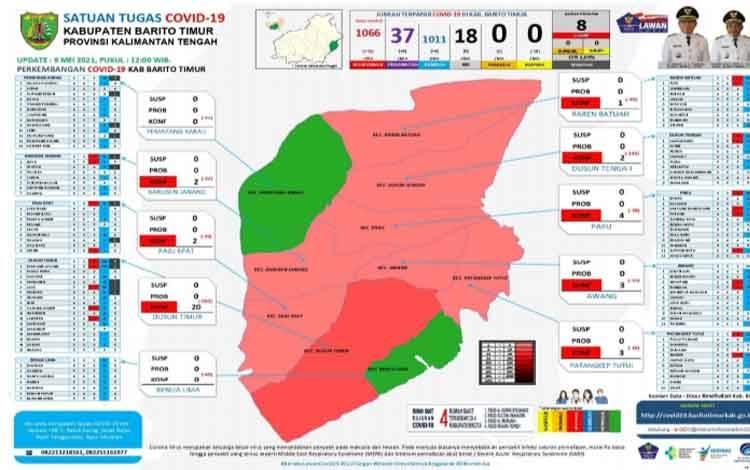 Infografis covid-19 Kabupaten Barito Timur