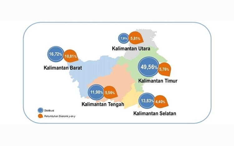 Peta laju pertumbuhan dan distribusi PDRB di wilayaj Kalimantan triwulan II tahun 2021. (sumber: BPS Kalteng)