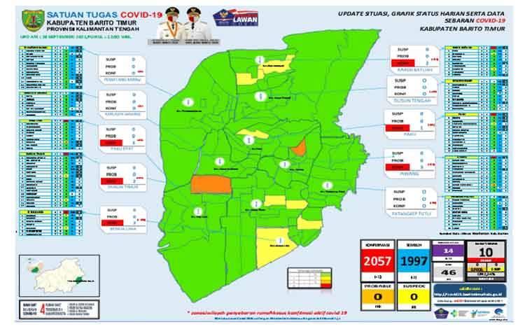 Infografis covid-19 Kabupaten Barito Timur, Selasa, 28 September 2021.