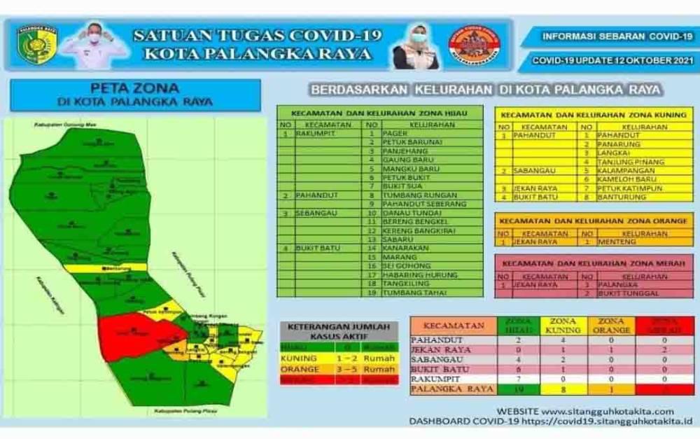Peta zonasi penyebaran Covid-19 di Kota Palangka Raya berdasarkan kelurahan