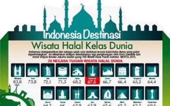 Wisata Halal. ILUSTRASI KORAN SINDO