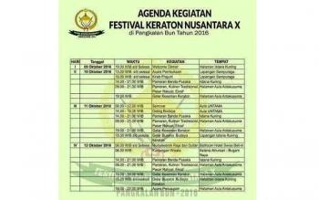 Jadwal Festival Keraton Nusantara X.