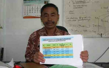 Kepala Badan Kesbangpol Murung Raya, Abed Nego.