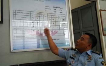Kepala Rumah Tahanan Negara Kelas IIA Palangka Raya Akhmad Zaenal Fikri menunjukan jumlah tahanan dan narapidana.