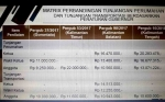 Ini Perbandingan Dua Tunjangan DPRD Kalteng dengan Provinsi Lain di Kalimantan
