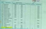 Ini Quick Count Pilkada Kapuas 2018 versi KPU, Ben Nafiah Unggul