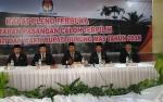 Ketua KPU Gunung Mas Pimpin Rapat Pleno Penetapan Pasangan Calon Bupati dan Wakil Bupati Terpilih