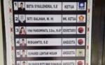 Ini Daftar Caleg Petahana DPRD Palangka Raya Kembali Terpilih