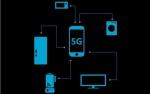 Penjualan Ponsel 5G Diprediksi Capai 300 Juta Unit Tahun Depan