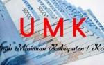 Upah Minimum Kabupaten Gunung Mas 2020 Naik 8,51 Persen, Ini Besarannya