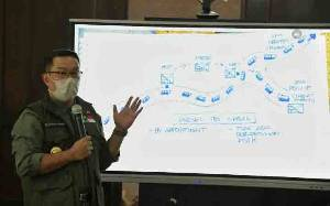 4 Kritik Ridwan Kamil kepada Pusat soal Penanganan Virus Corona