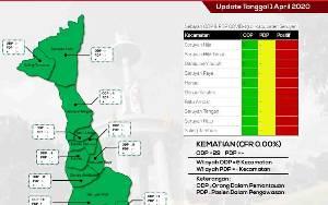 Kondisi Sehat, 16 ODP di Seruyan Dinyatakan Lepas Pantau