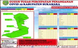 Kabupaten Sukamara Kembali Zona Hijau Setelah 1 PDP Dinyatakan Negatif Covid-19