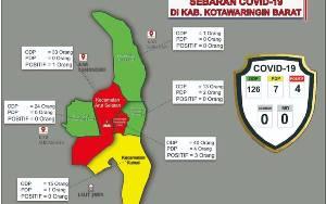 Kecamatan Arsel dan Pangkalan Lada Zona Merah Penyebaran Covid-19 di Kobar