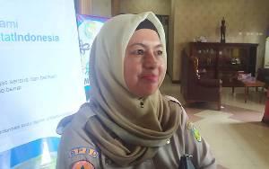 Pemko Palangka Raya Segera Salurkan Bansos untuk 12.308 KK Sebelum Idul Fitri