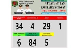 ODP di Katingan Bertambah 10, Total 84 Orang