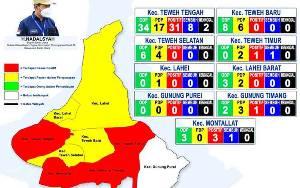 Positif Covid-19 di Barito Utara Bertambah 7 Orang