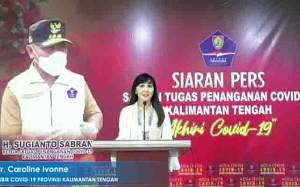 Kasus Positif Covid-19 di Kalimantan Tengah Sudah 1.962