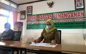 Pemprov Kalteng Sudah Bantu 9.056 Masyarakat Tidak Mampu
