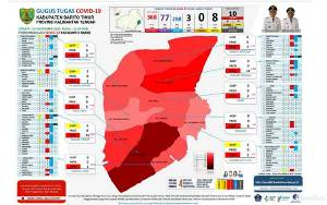 6 Kecamatan di Barito Timur Alami Peningkatan Kasus Covid-19