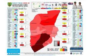 Begini Peta Sebaran 72 Pasien Positif Covid-19 Barito Timur