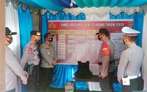 Kapolres Barito Timur Cek Kesiapsiagaan Petugas Pospam Operasi Lilin Telabang 2020