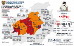 7 Kabupaten di Kalteng ini Masih Zona Merah