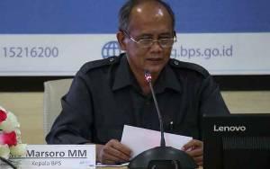 Kalteng Alami Inflasi 0,09 Persen Januari 2021