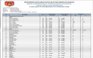 Harga Komoditas di Kobar per 19 April Stabil, ini Daftarnya