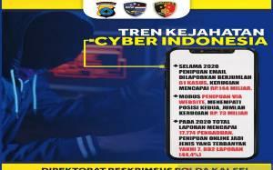 Konsumen Diingatkan Waspadai Kejahatan Siber pada Momen Lebaran