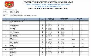 Harga Cabai Rawit Merah di Kotawaringin Barat Naik Rp 30.000