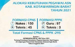 Pemkab Kobar Buka Penerimaan CPNS dan PPPK untuk 295 Formasi