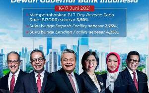 Bank Indonesia Pertahankan BI 7-Day Reverse Repo Rate Sebesar 3,50 Persen
