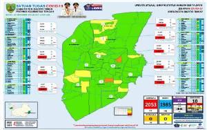 Terus Berkurang, 2 Kecamatan di Barito Timur Nihil Pasien Covid-19